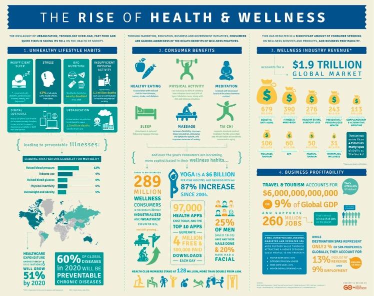 wellness-tourism-infographic