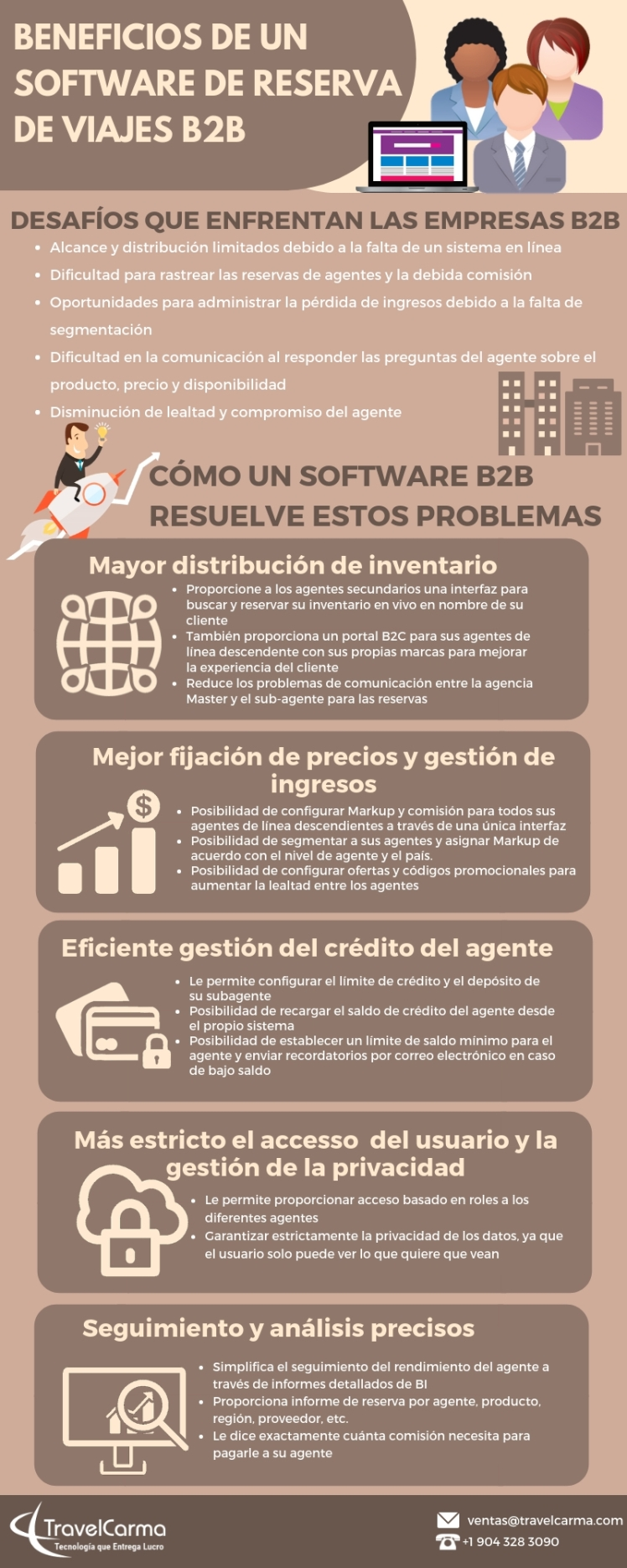Beneficios de un Software de Reserva de Viajes B2B